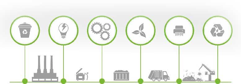 odbior odpadow przemyslowych